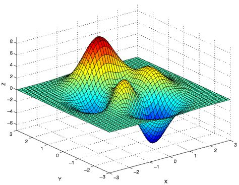 matlab - 3d plot in R - Patch - Stack Overflow