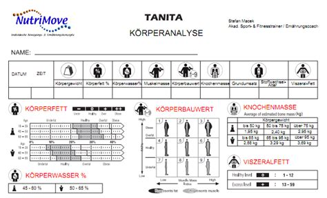Tanita Body Composition Chart - NutriMove - Individuelle