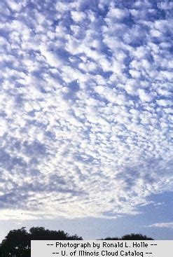 GISS ICP: Clouds Introductory Activity: Making a Hypothesis