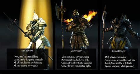 What type of lawbringer are you? : forhonor