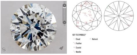 Diamond Clarity Scale and Chart: How to Get Maximum Value