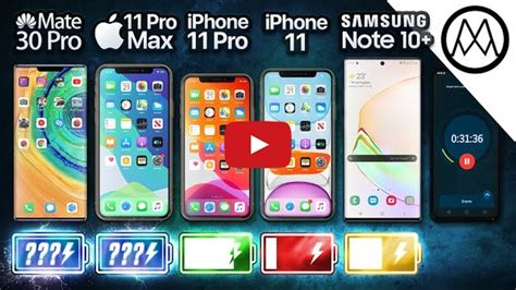 iPhone 11 Pro Max Beats Huawei Mate Pro 30 and Samsung